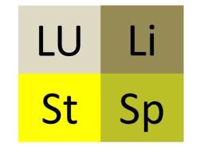 lu-li-st-sp tmm