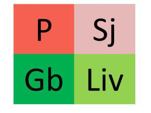 p-sj-gb-liv tmm